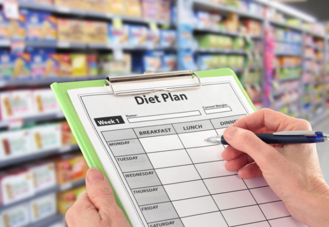 What Should You Eat on a 2000 Calorie Diet?