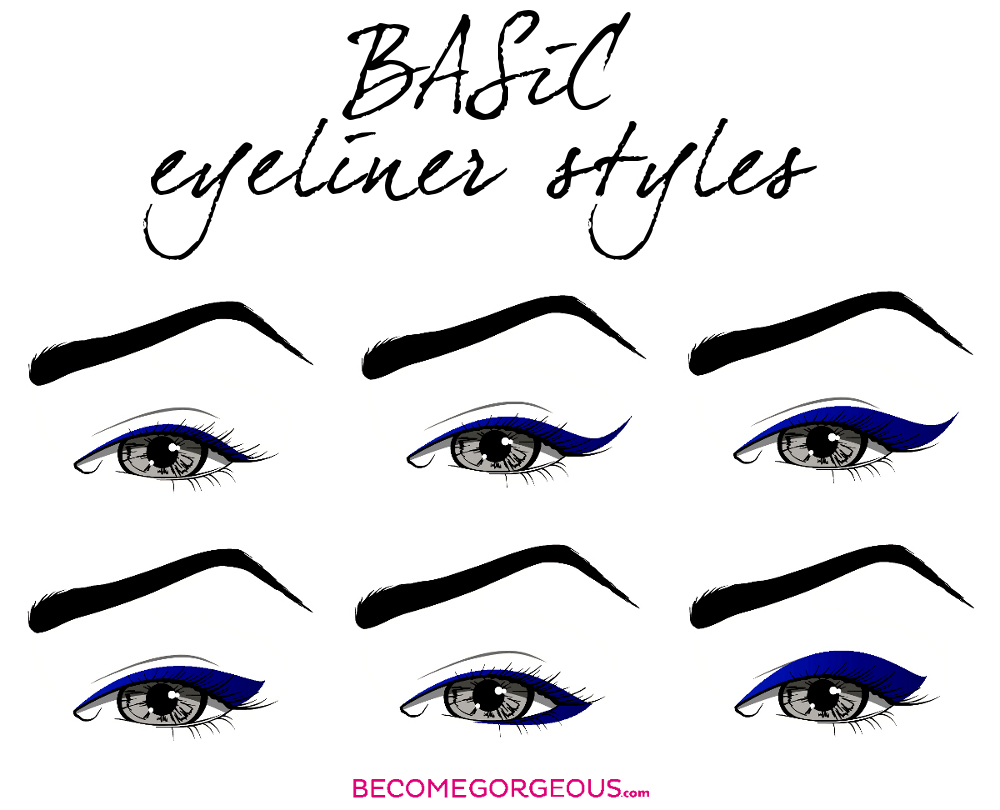 Basic Eyeliner Shapes And Styles