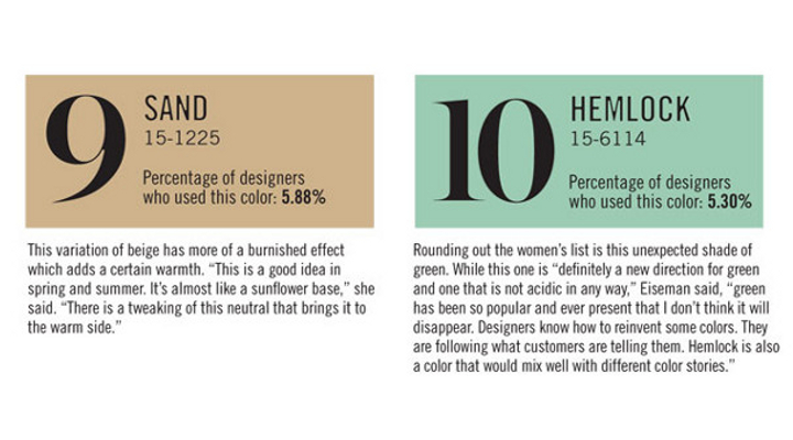 Pantone Spring 2014 Color Trends List