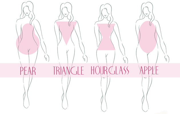 Dressing for Your Body Type – What to Wear for Your Figure
