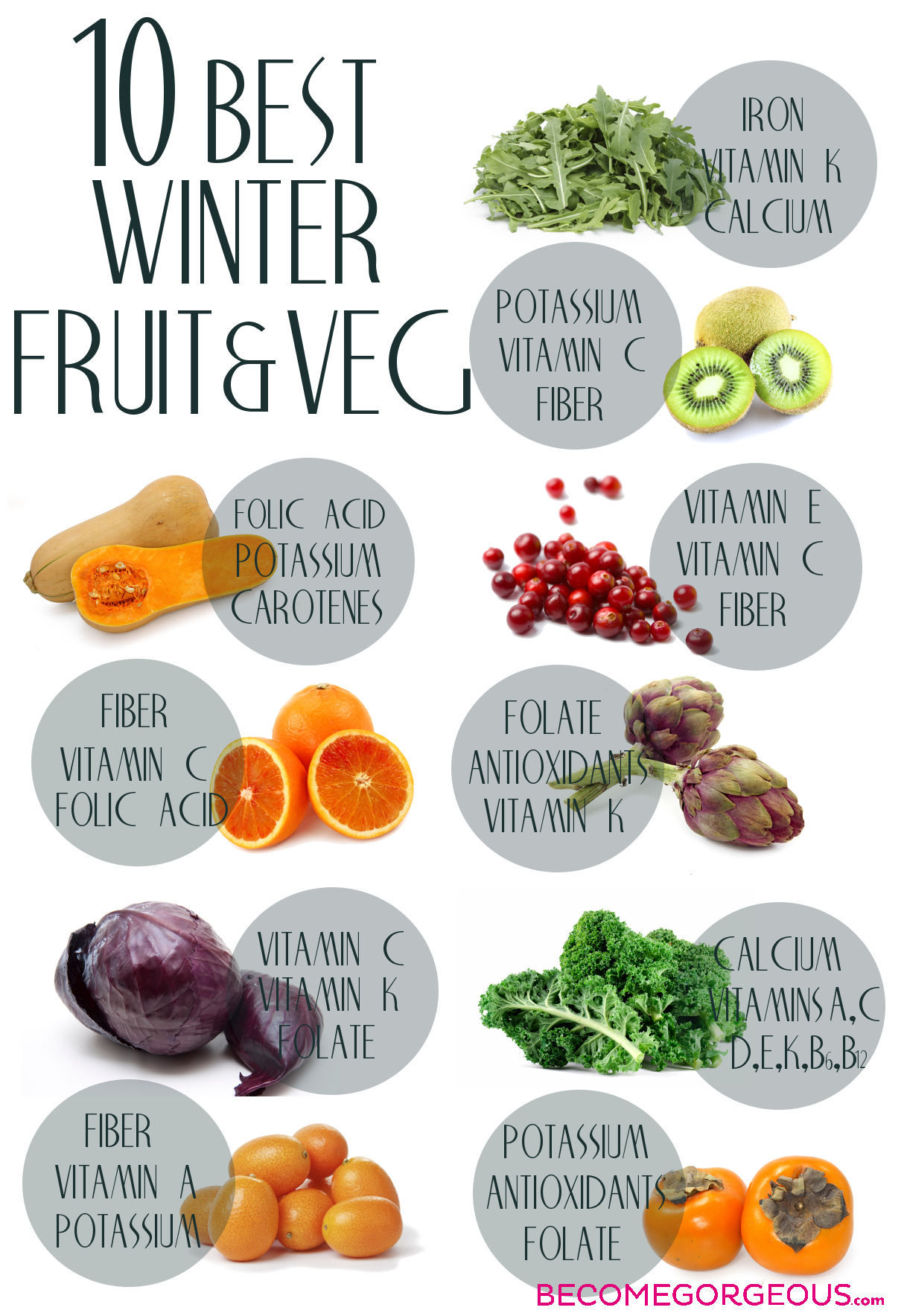 Best Winter Fruits And Vegetables
