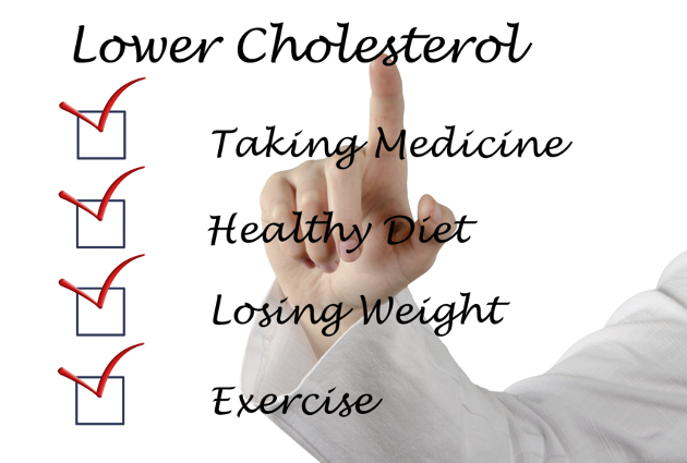 TLC Cholesterol Lowering Diet